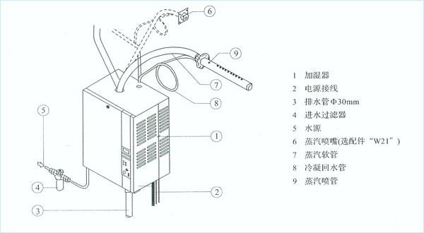 电极式污水泵控制箱接线图